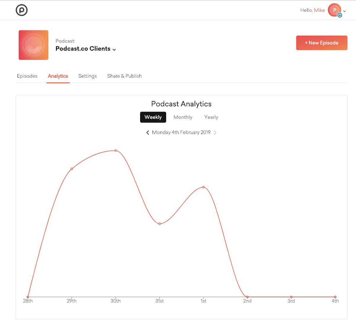 Podcast.co dashboard