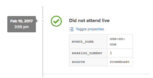 Did not attend live within Drip