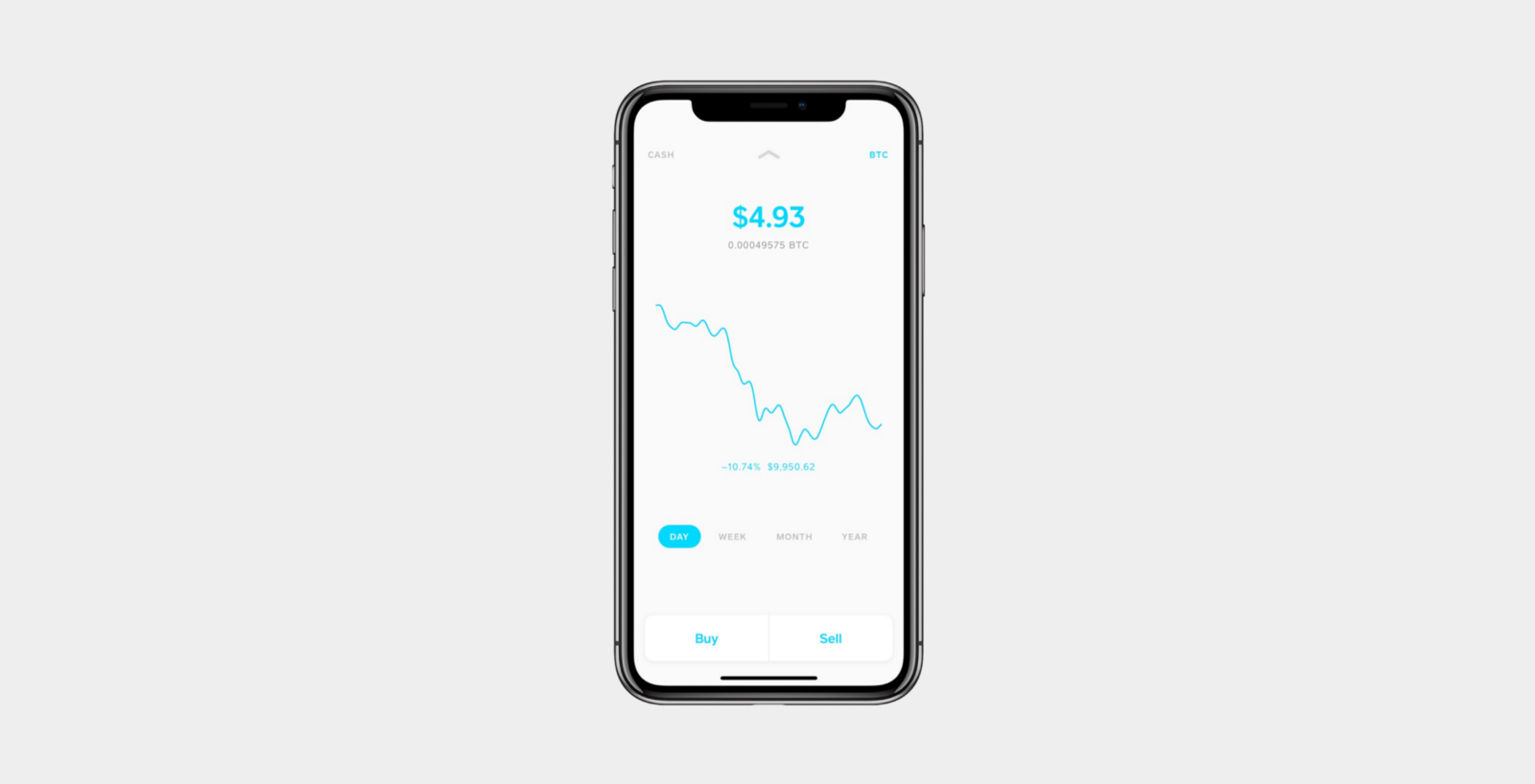 Image of Cashapp Platform on an iphone for buying Bitcoin