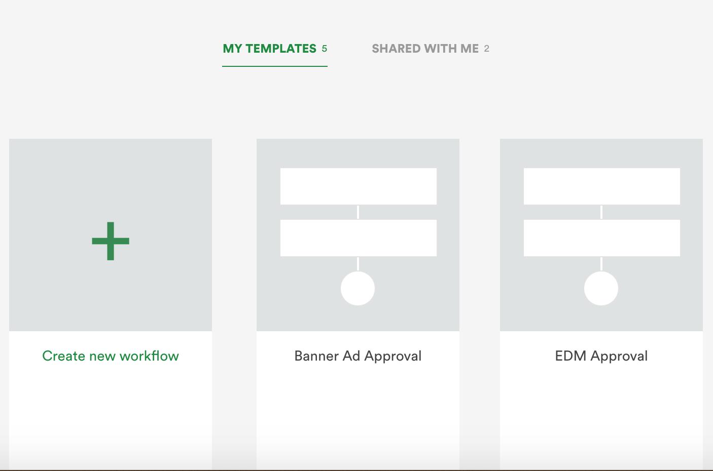 Workflow template tiles