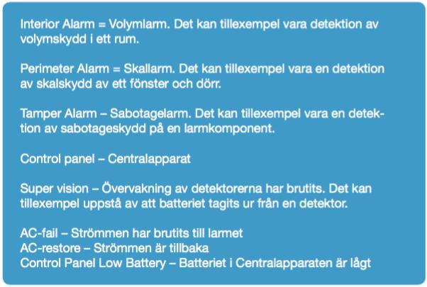 AC fail interior tamper Alarm ordlista svenska alarm