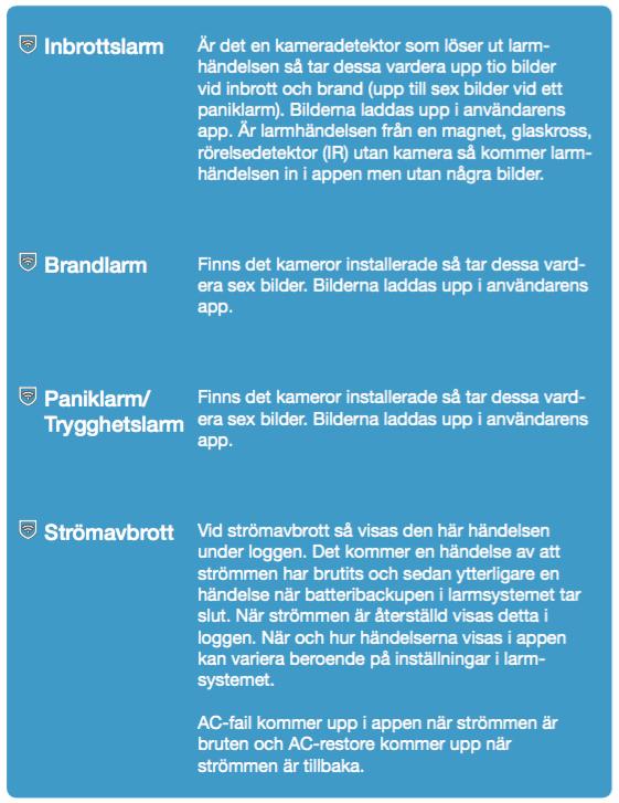 larmhändelser i Svenska Alarm app