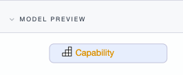 Ardoq capability flat model