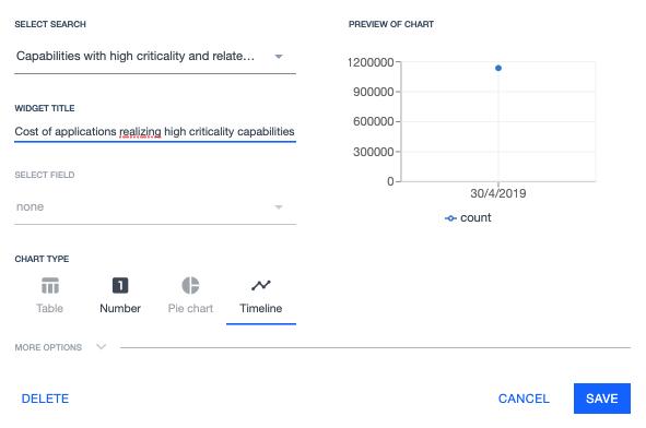 Ardoq dashboard graph search