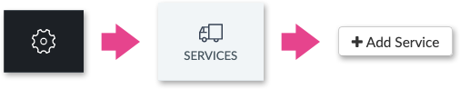 The settings, services and +Add Service icons