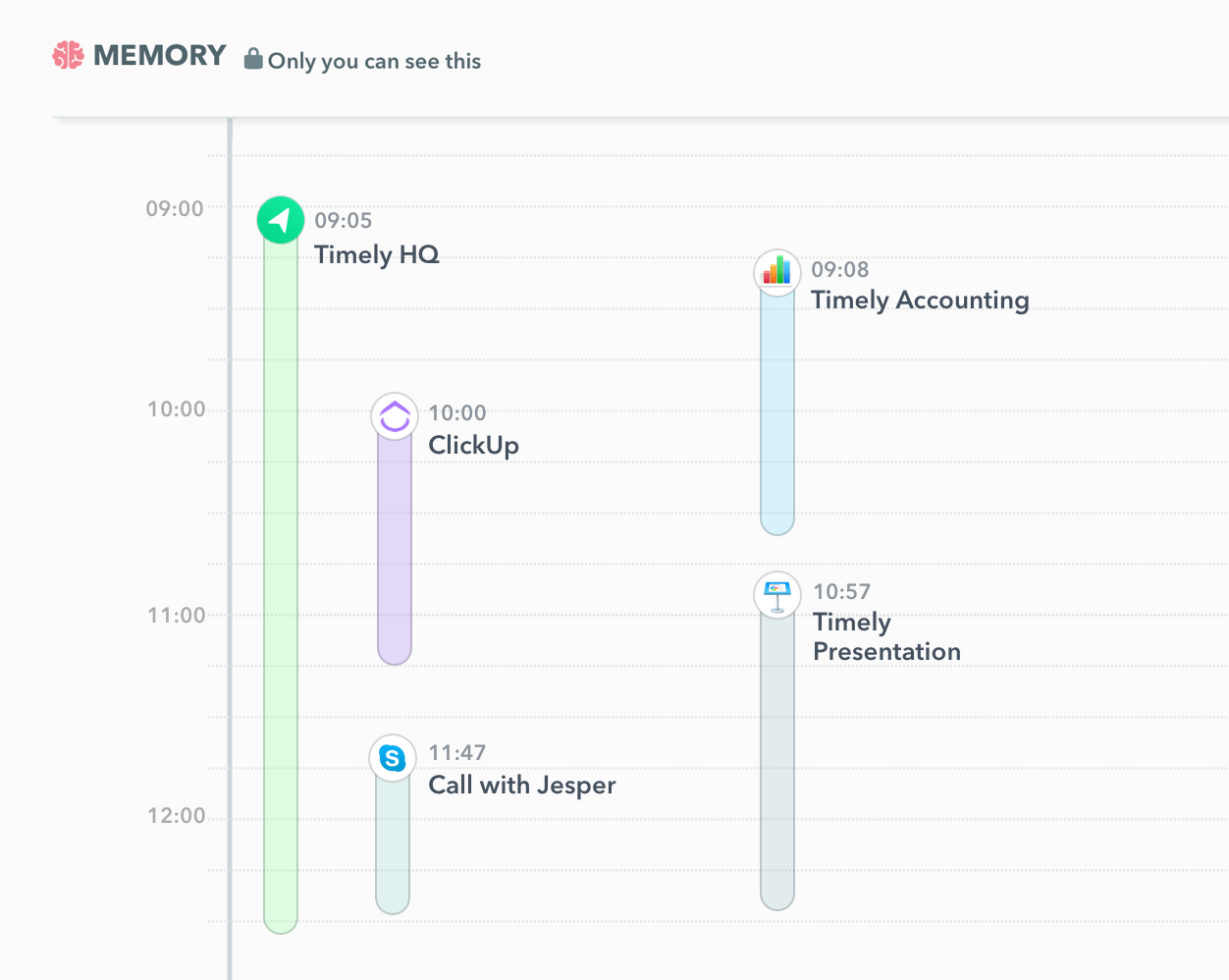 Timely Time Tracking Integration