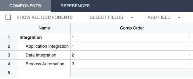 Ardoq capability map components