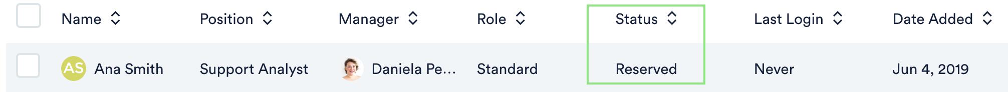 Status column in User tab of Configure