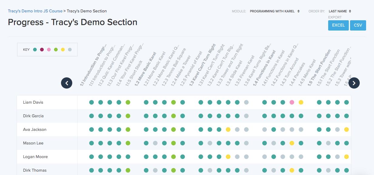 Screenshot of the Progress Tracker on CodeHS Pro