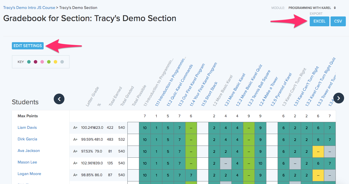 Screenshot of the CodeHS Gradebook and how to export to excel and CSV