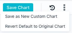 save new chart