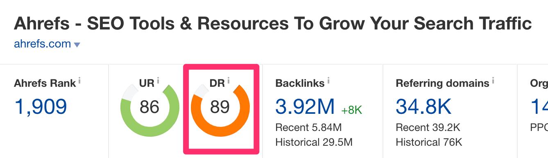 que es el Domain rating