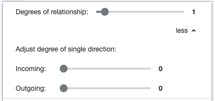 Ardoq degrees of relationship 1