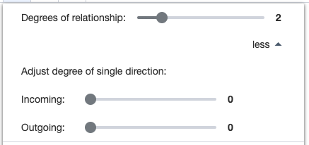 Ardoq degrees of relationship