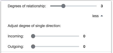 Ardoq degrees of relationship 3