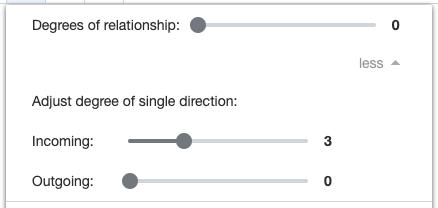 Ardoq degrees of relationship 0 incoming 3
