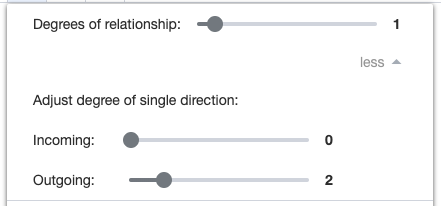 Ardoq degrees of relationship 1 outgoing 2