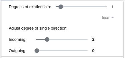 Ardoq degrees of relationship 1 incoming 2