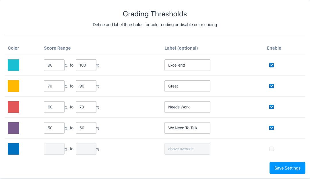 grading thresholds