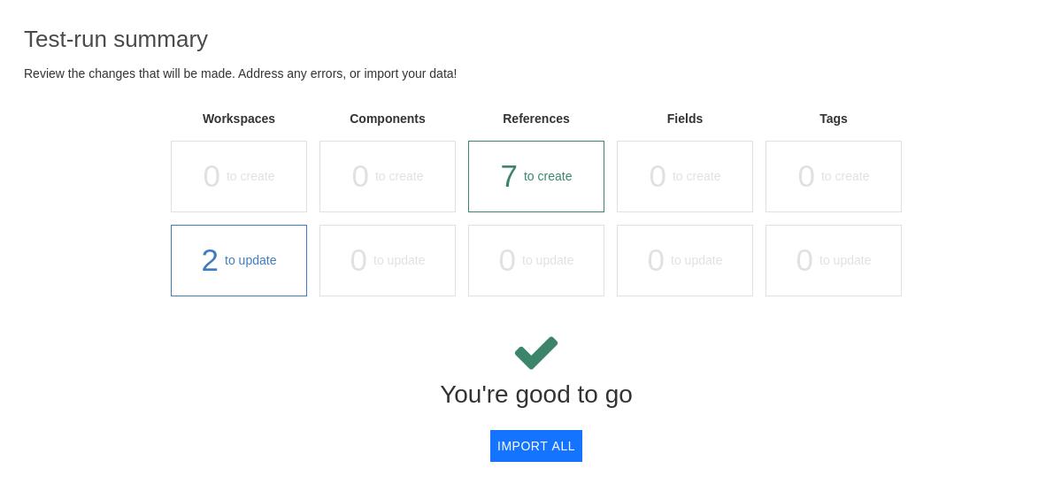 Ardoq importing data test-run summary