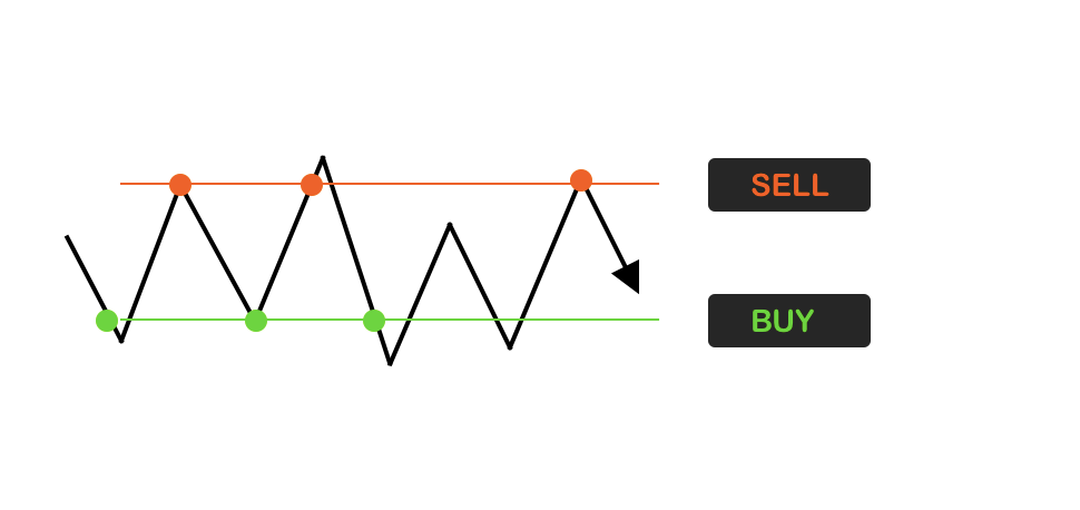 quadency_market_maker