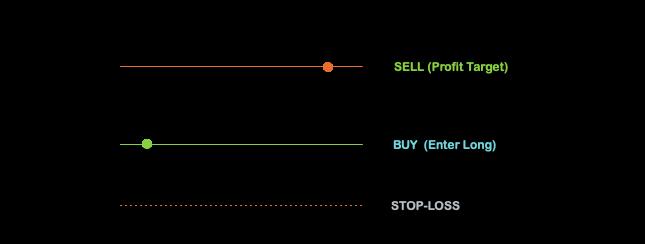 quadency_smart_order_take_profit