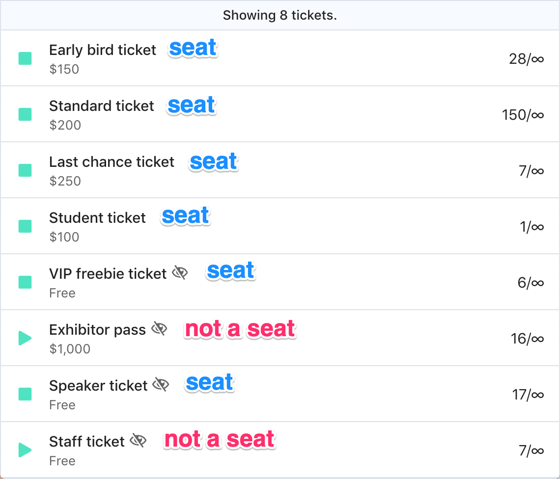 A selection of 8 tickets where 6 are