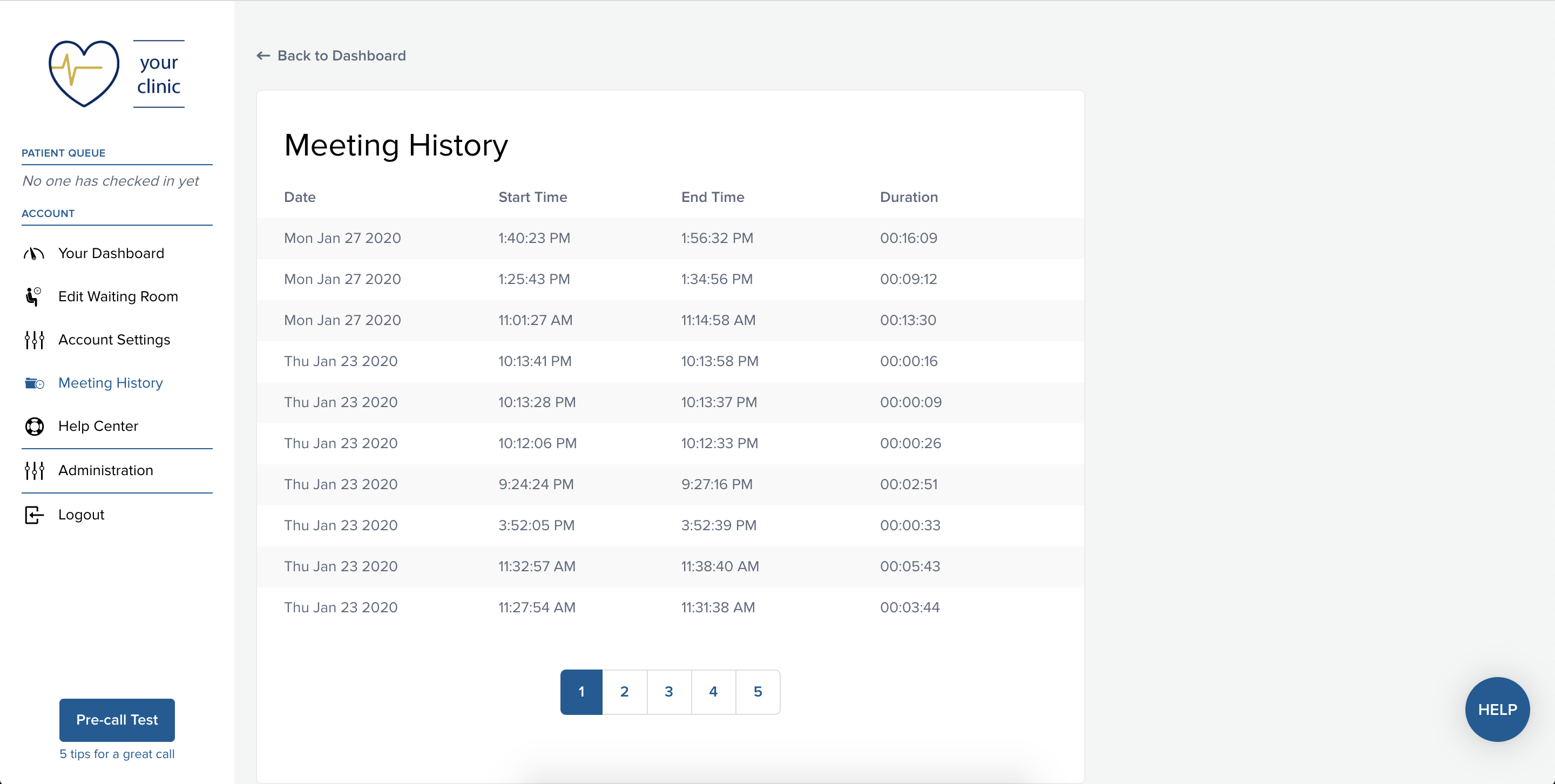 The columns of data on the Meeting History page