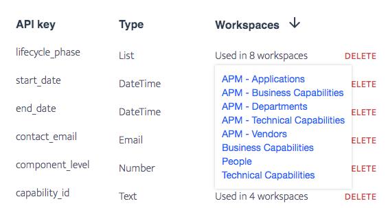 Ardoq workspaces fields