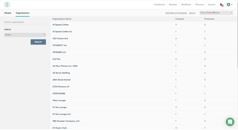CityGrows organization directory page