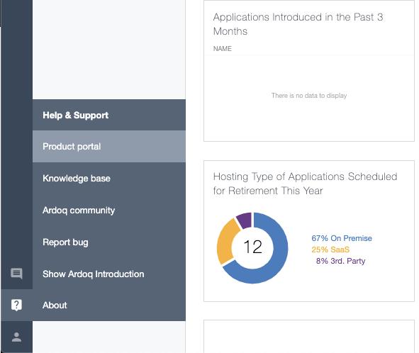 Ardoq product portal