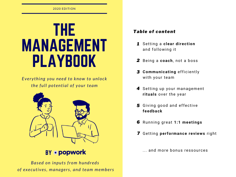 Caption of the Popwork Management Playbook & table of content