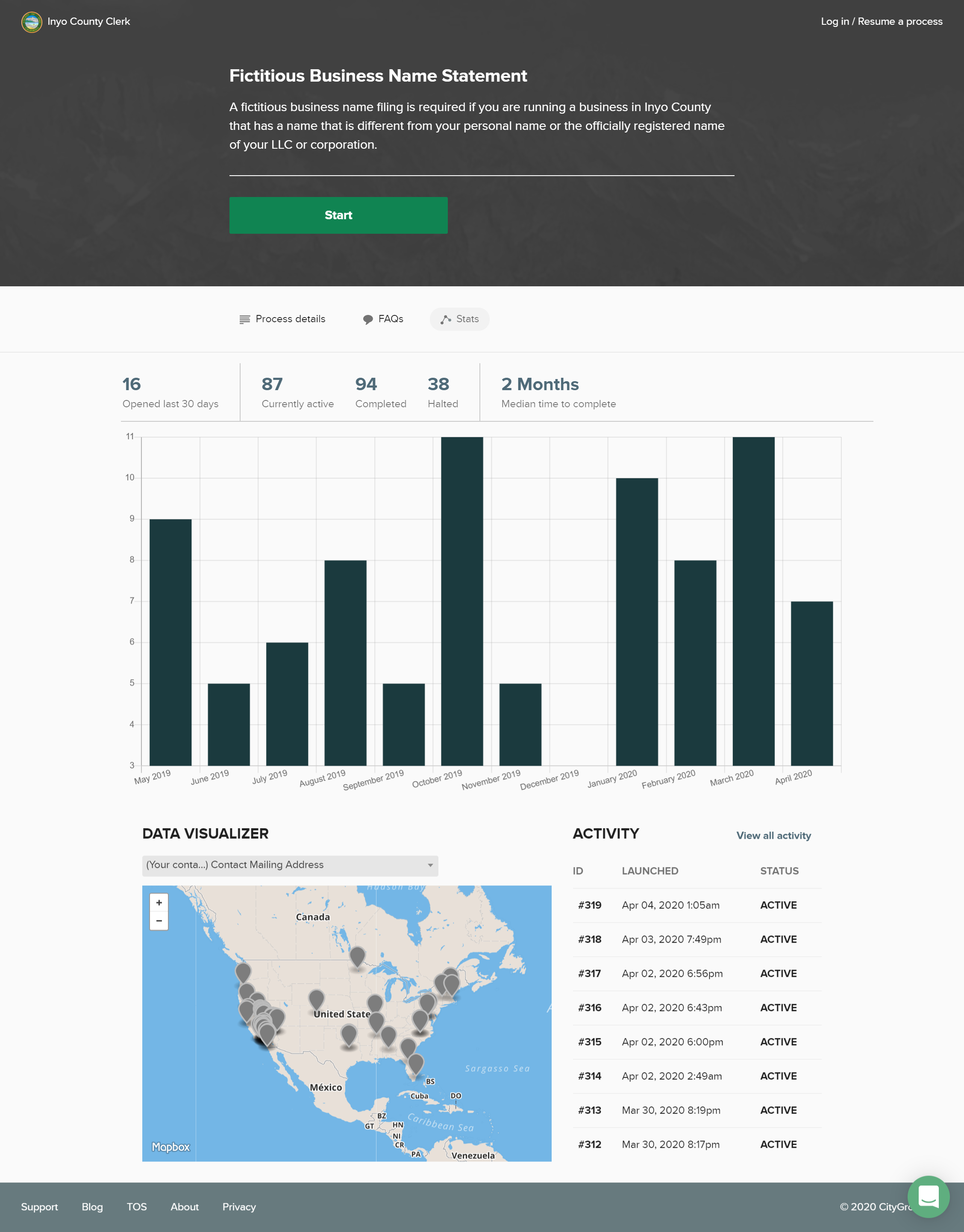 CityGrows fictitious business statement start page