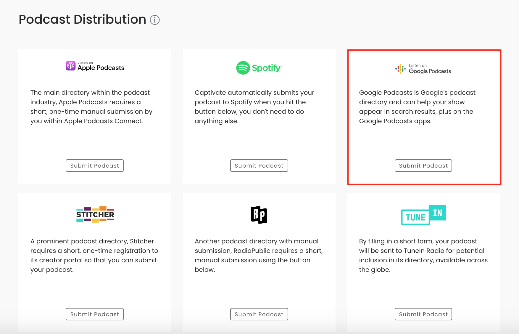 Captivate's distribution screen showing various ways to submit a podcast to 6 directories: Apple, Spotify, Google Podcasts (highlighted with a red border), Stitcher, RP and TuneIn.
