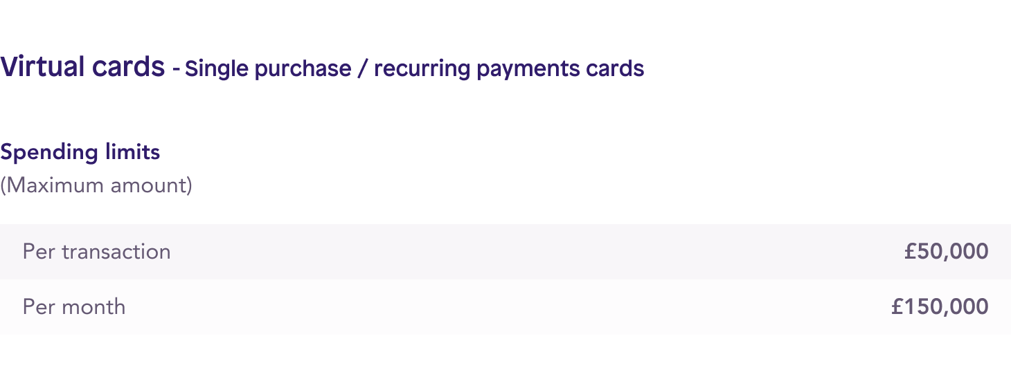 Spendesk GBP virtual cards single purchase / recurring payments cards spending limits