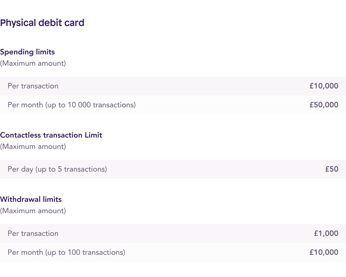 Spendesk GBP physical debit cards spending limits