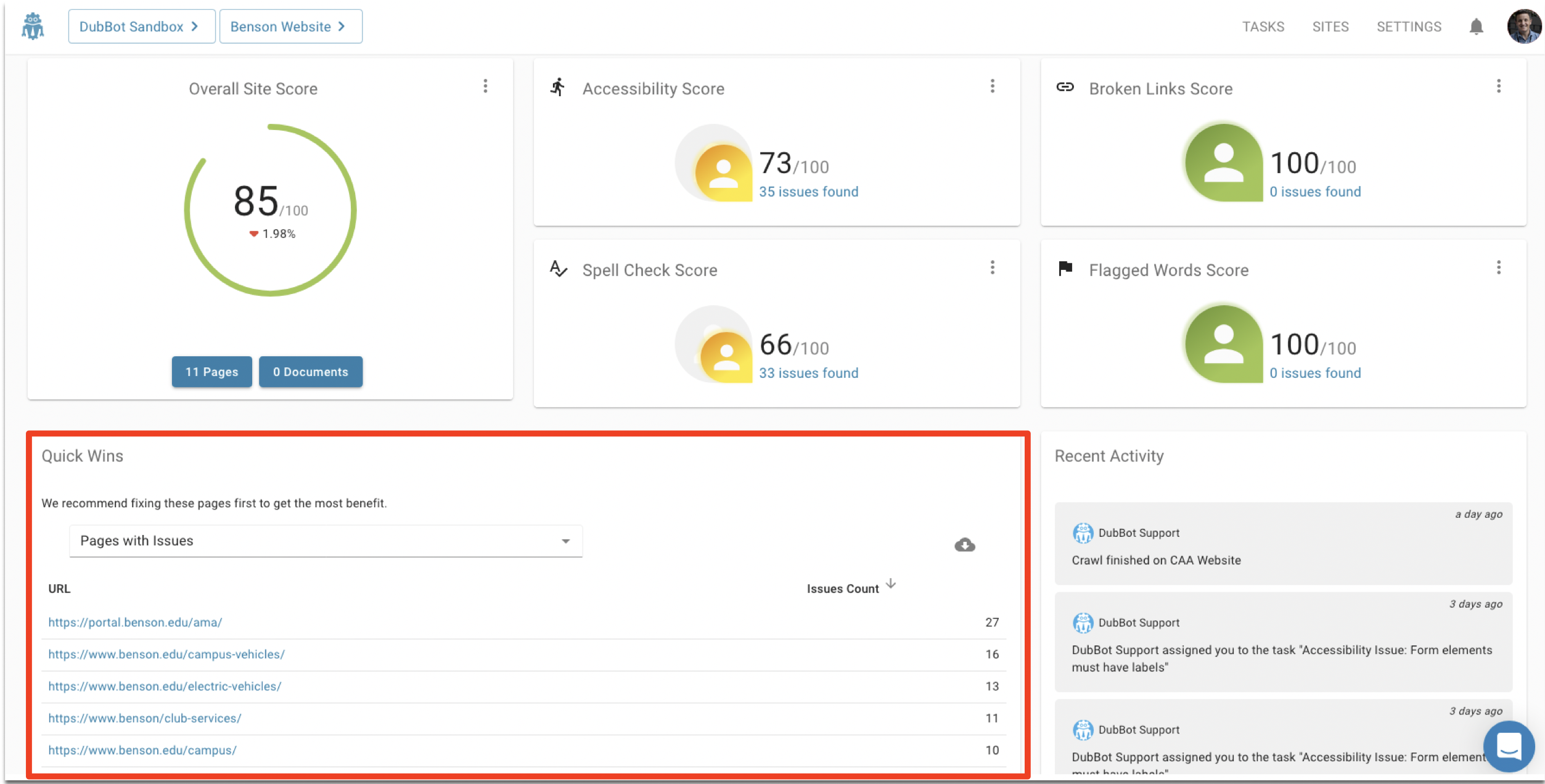 In Site Dashboard view, the Quick Wins panel is highlighted in red.