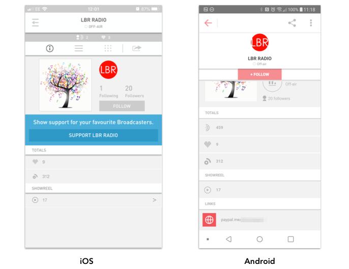 Mobile App Profiles
