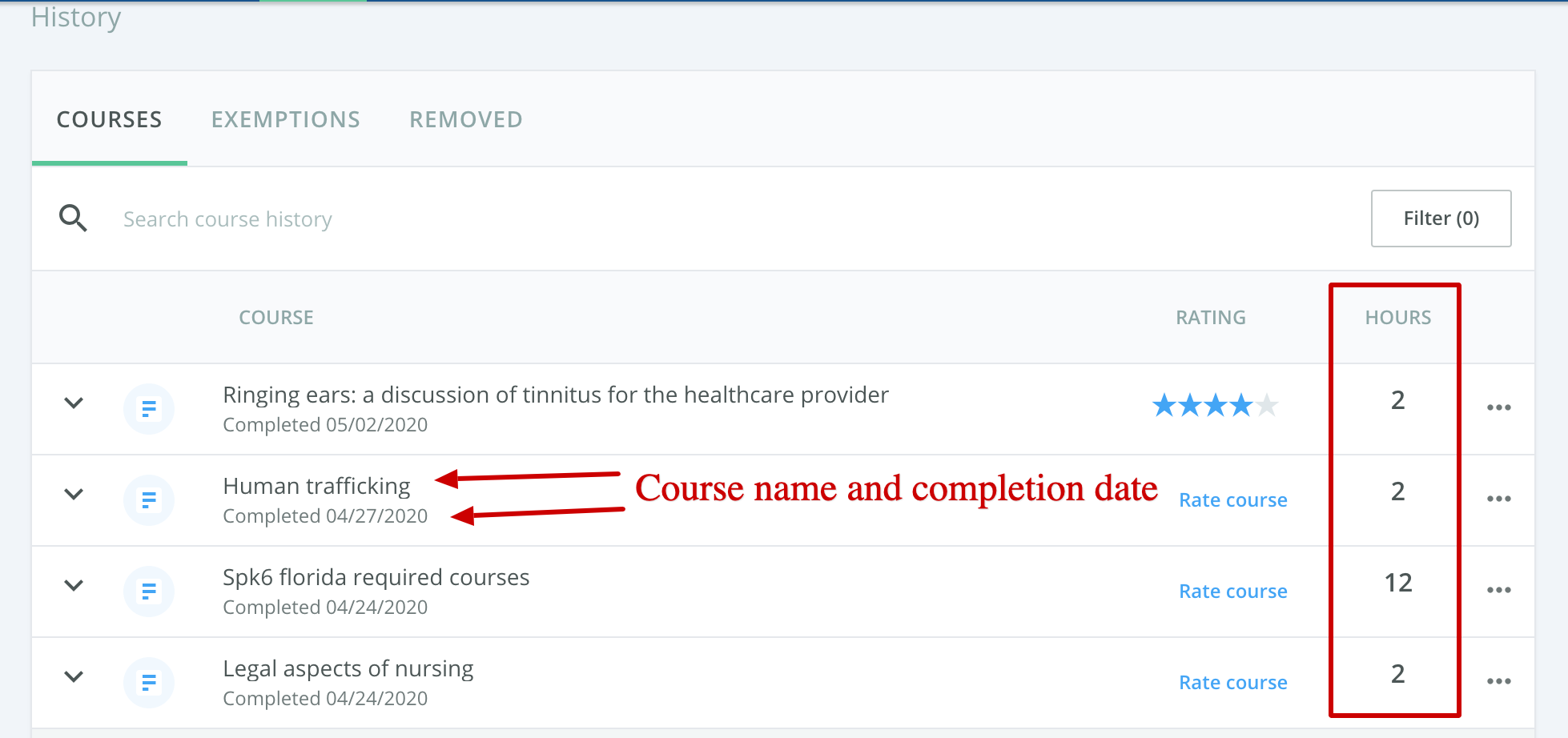 Screenshot of a licensee's course history page. Arrows point to the course name and completion date.