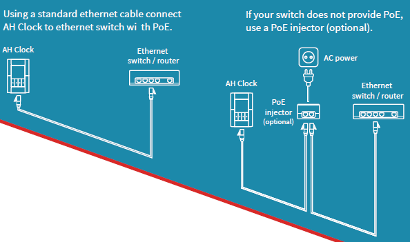 Zone Touch - Cable connection