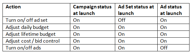 How to launch your Facebook Automation in WeatherAds