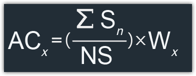 Average Criterion Score (ACx) is the Sum of Scores (∑Sn) divided by the Number of Scores (NS) and multiplied by the Criterion Weight (Wx)