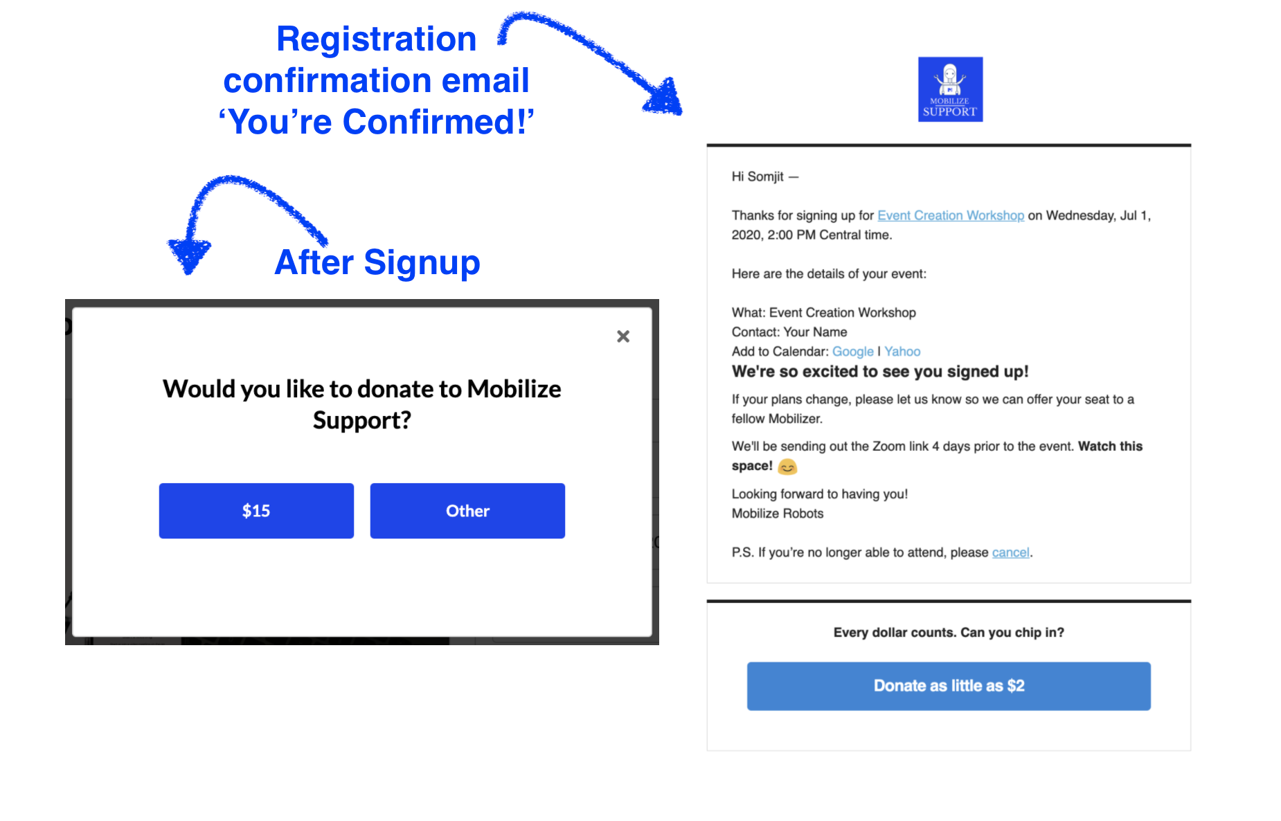 After signup modal and example registration confirmation email with donation ask