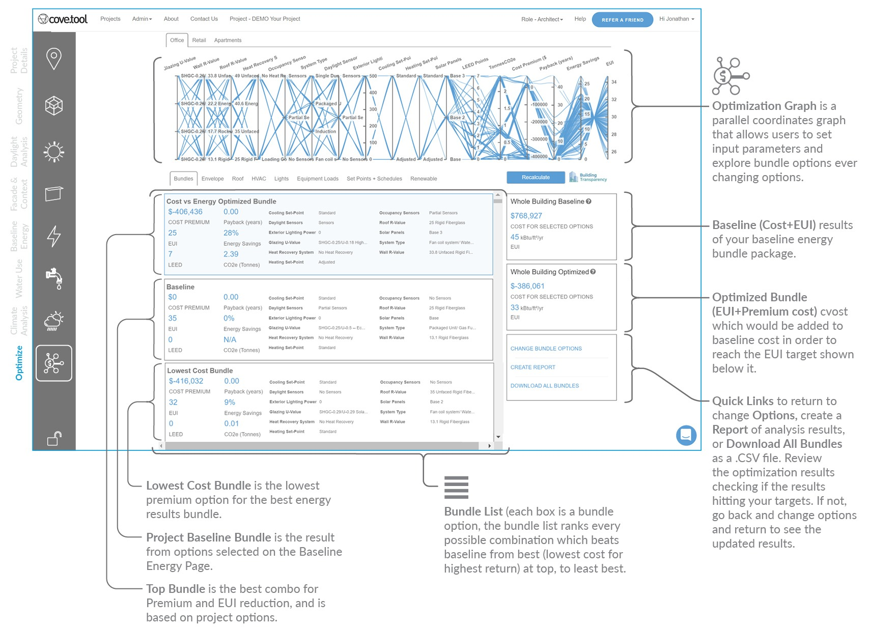 Diagram of Optimization tool interface