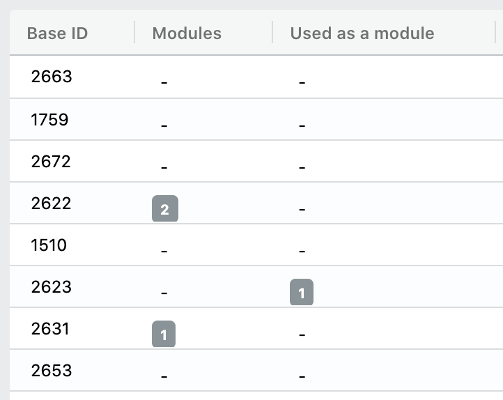 Modules and used as a module