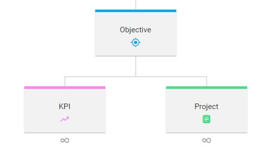 Cascade's default Strategy Model framework