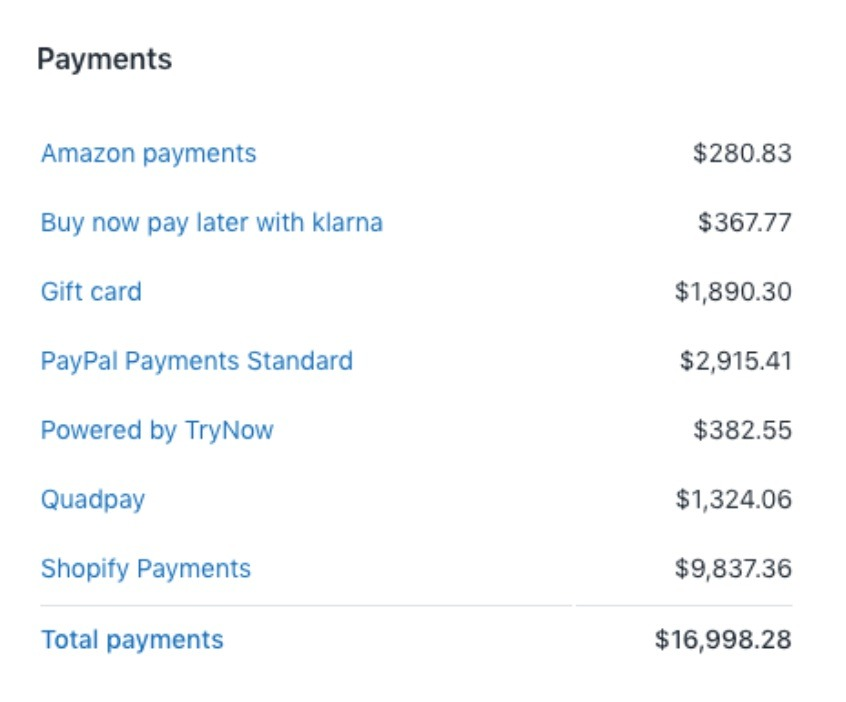 break out 3rd party payment processors from Shopify