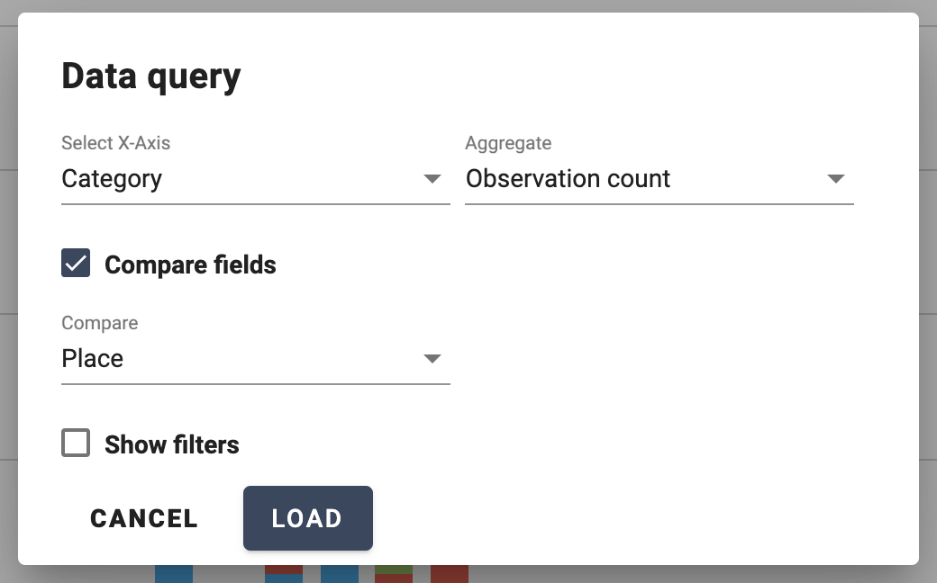 By selecting Compare fields you may divide the aggregate data into smaller pieces