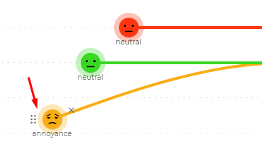 move emotions across the experience section