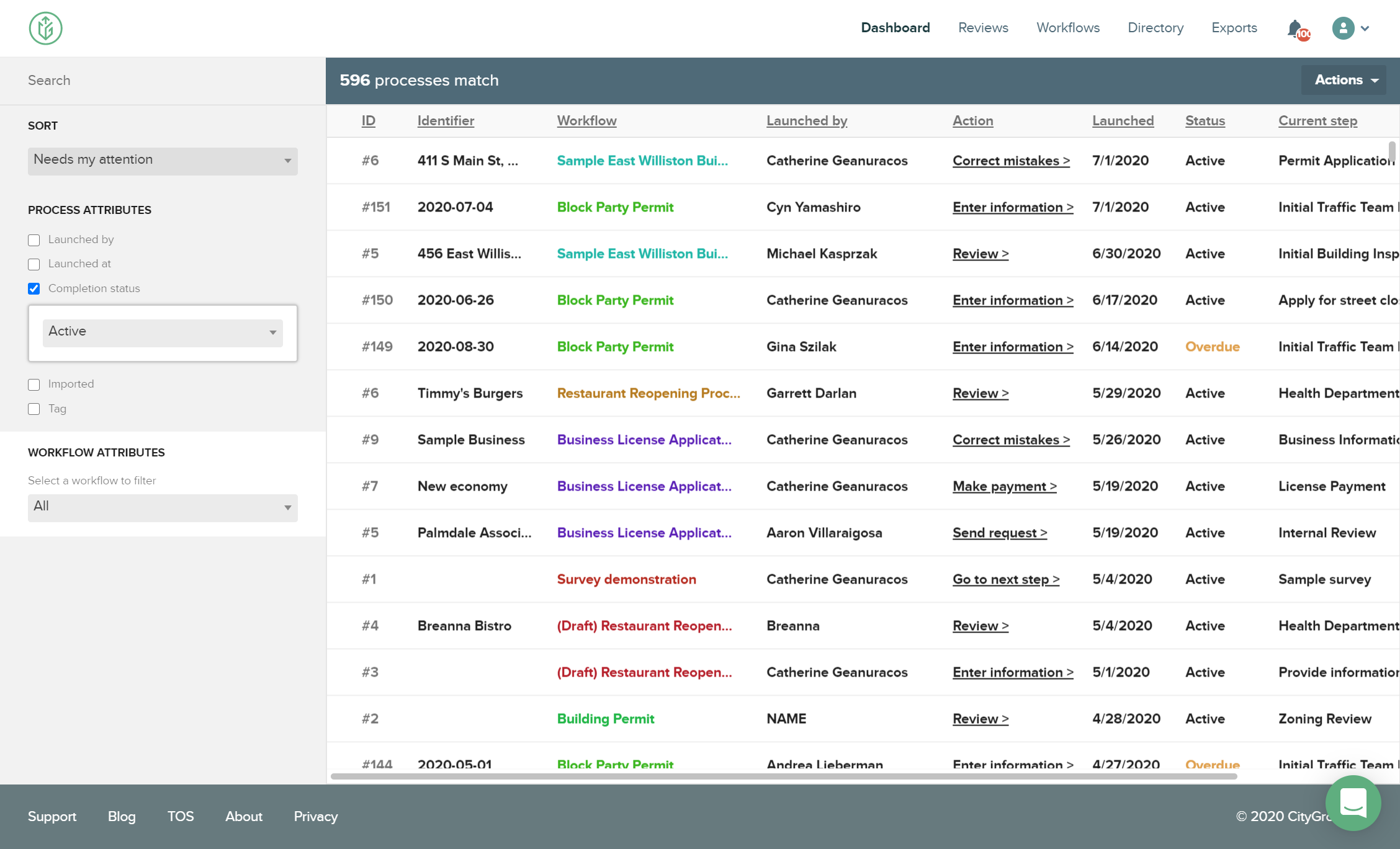 CityGrows admin dashboard with examples